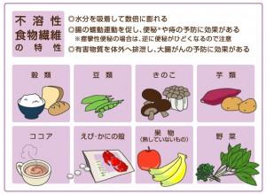 健康診断8