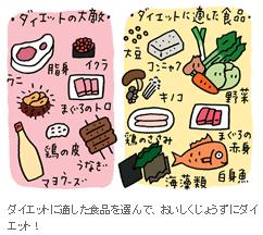 バランス食事7