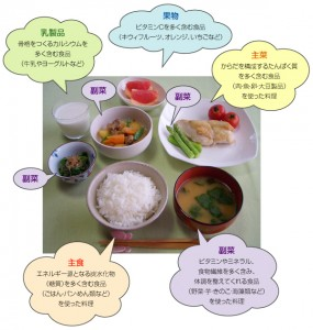 バランス食事8